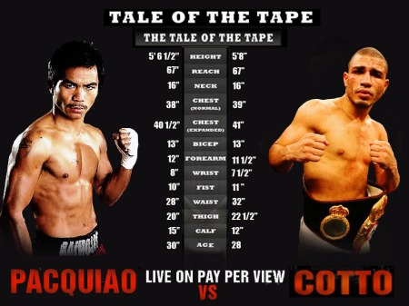 manny-pacquiao-vs-miguel-cotto2
